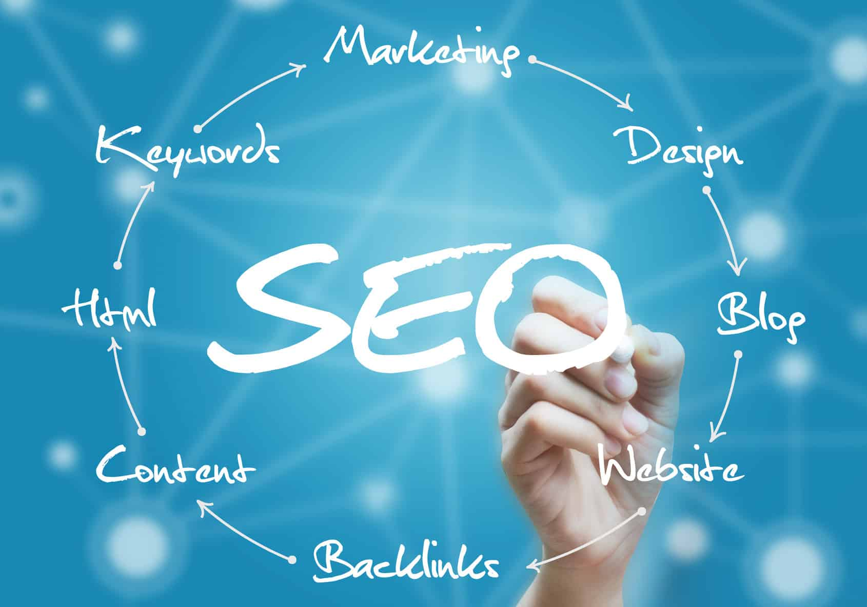Search Engine Simplified: Our Brand New SEO Toolkit Has You Covered